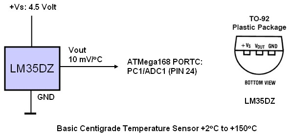 AVR LCD Thermometer Using ADC and PWM Project | ermicroblog