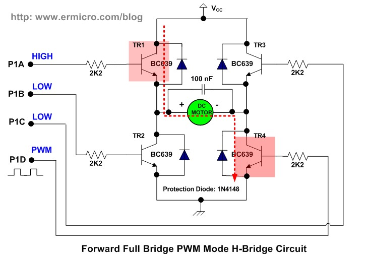 Controlling a H-Bridge with PWM from a PIC16F887