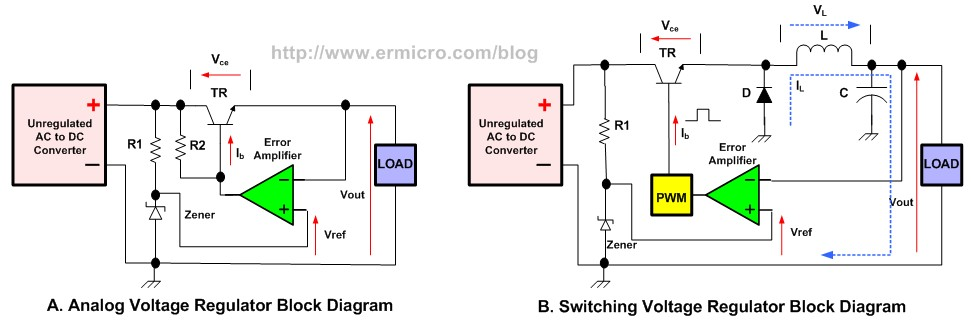 on constant current source circuit