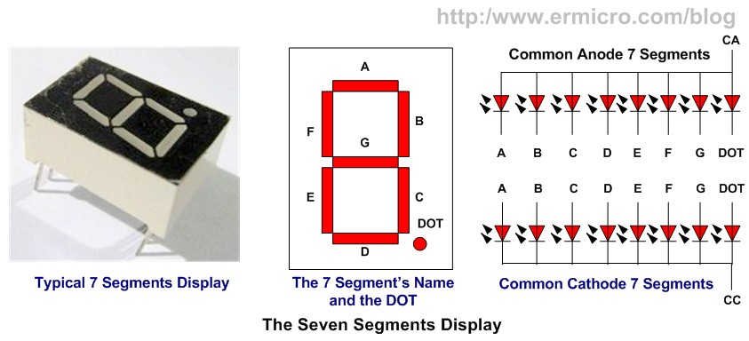 Seven Segment Display Thermometer with PIC Microcontroller | ermicroblog