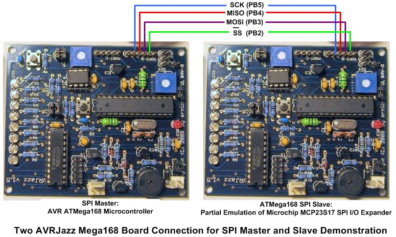 Using Serial Peripheral Interface (SPI) Master and Slave with Atmel