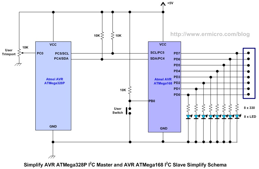 Transforming your AVR Microcontroller to the I2C or TWI Slave I/O