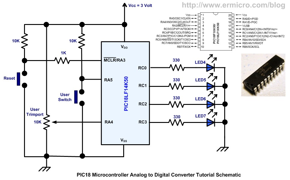 Pic18 Microcontroller Analog To Digital Converter With Microchip C18