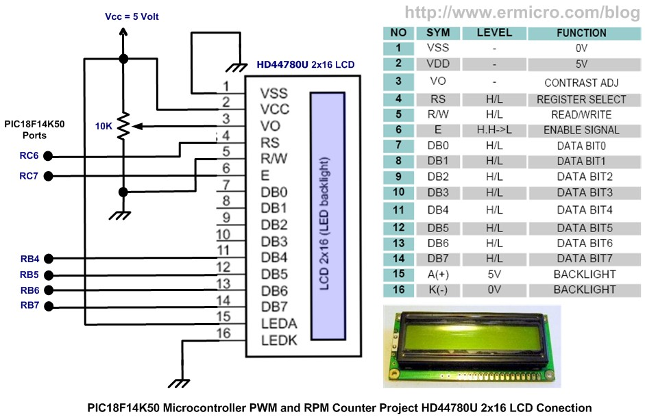 PIC18 Pulse Width Modulation (PWM) DC Motor Speed Controller with