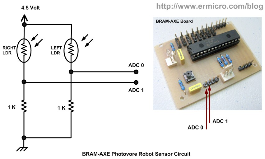 Build Your Own Simple And Easy Picaxe Microcontroller Based