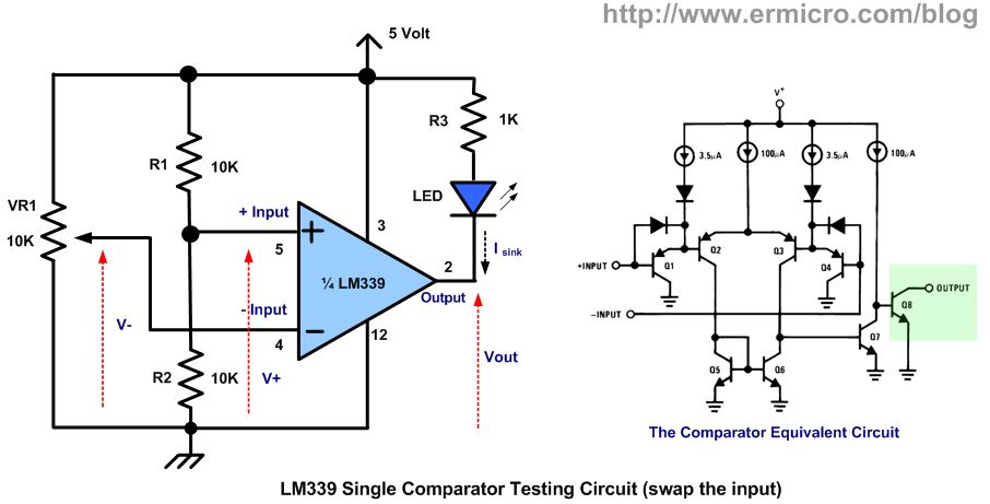 working with the comparator circuit ermicroblogagain using the voltage divider principal the voltage on the non inverting input (v ) is about 2 5 volt, therefore if we start the inverting input voltage