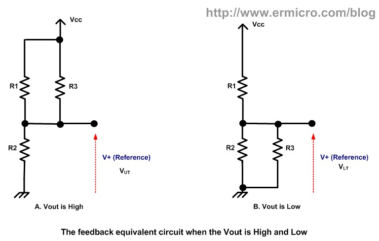 working with the comparator circuit
