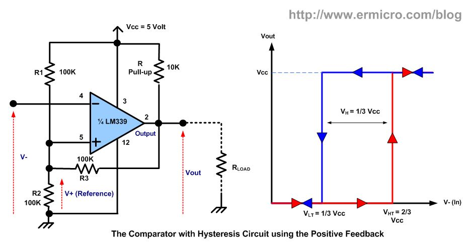 Op   Based Colpitts Oscillator moreover Schmitt Trigger additionally 741 Operational  lifier Circuit additionally Watch together with Phase Vs 3. on op amp oscillator