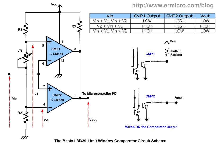 working with the comparator circuit ermicroblogthe limit window comparator mostly used to detect two conditions such as for the temperature sensor, when the temperature exceed the upper limit or way down