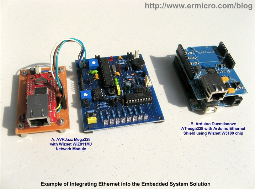 Arduino Leonardo ENC28J60 Ethernet Shield