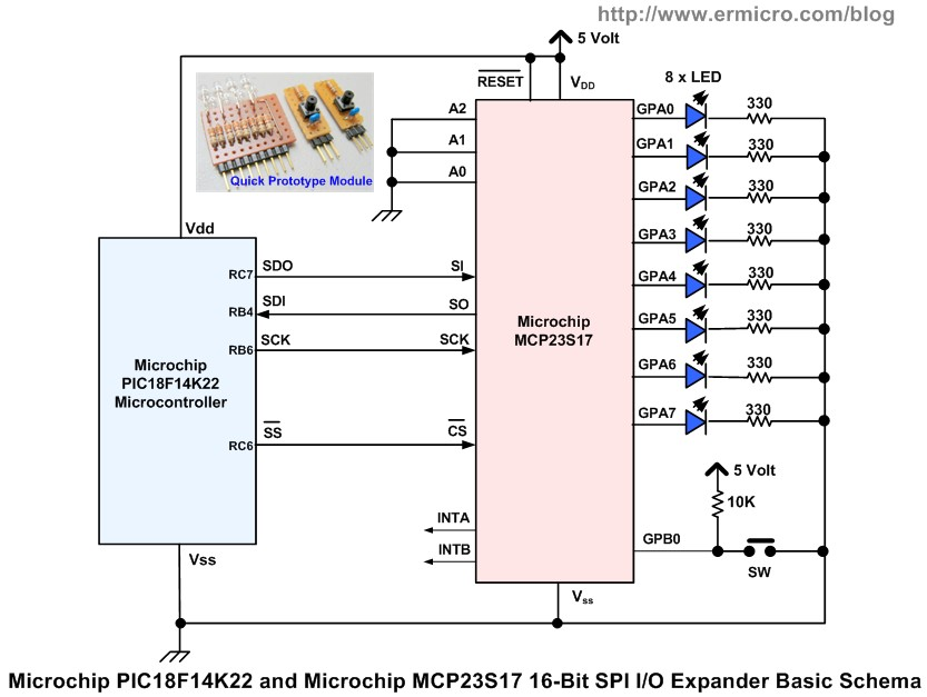 Using Serial Peripheral Interface (SPI) with Microchip PIC18