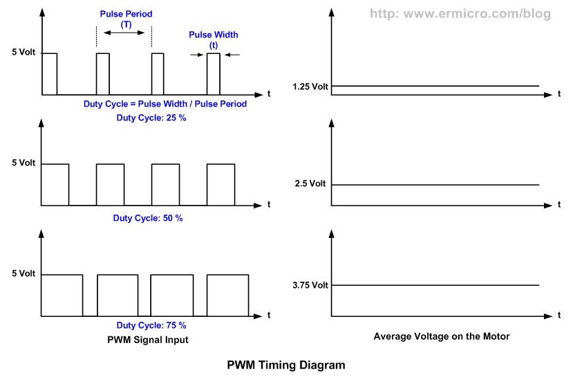 Pwm Circuit Diagram Using Op Amp Circuit And Schematics