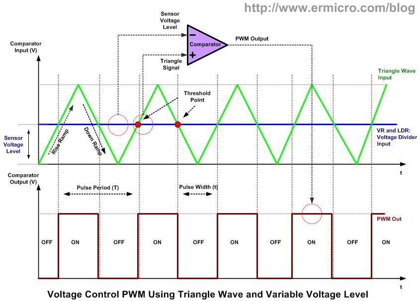 Lm324 Comparator Circuit Http Circuitdiagramhqewnet Simple Wire