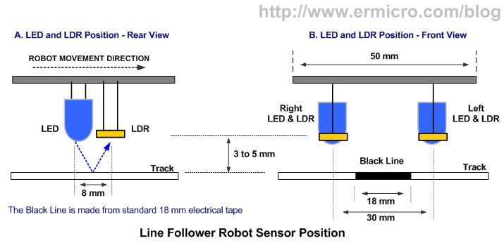 The Line Follower Robot with Texas Instruments 16-Bit