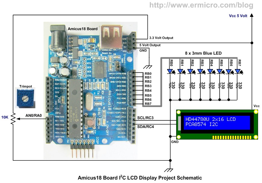 Developing Embedded Application with BASIC Language on the Microchip ...
