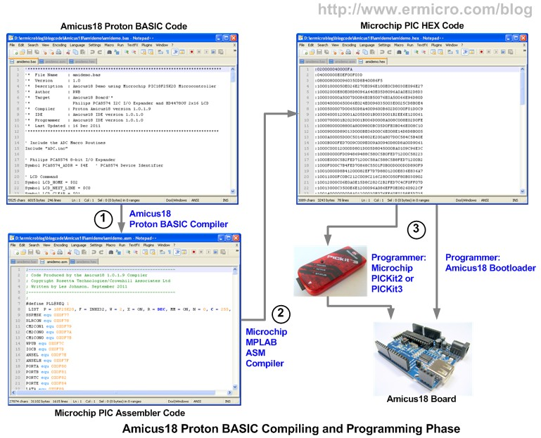 Proton Ide Compiler Free Download