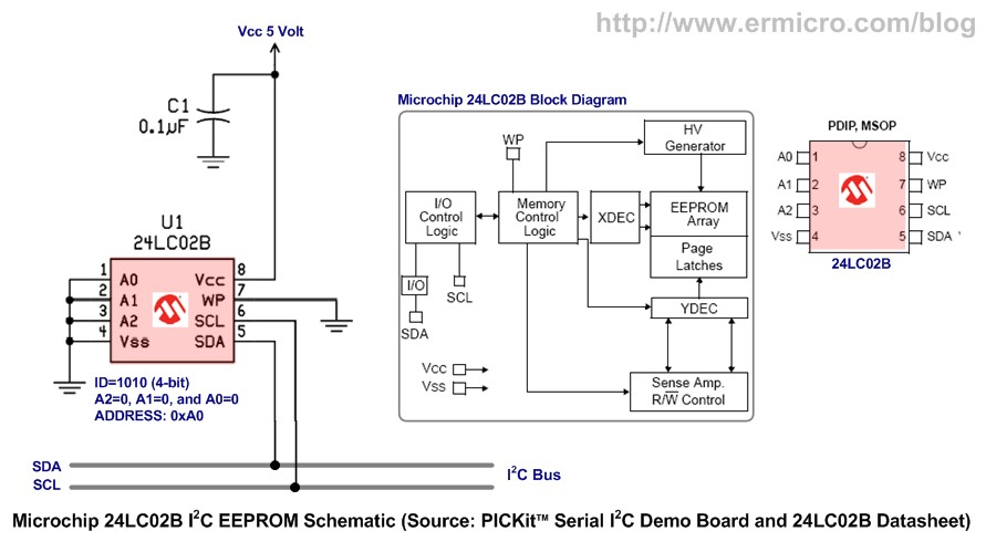 Interfacing the Microchip PIC18F Microcontroller Master Synchronous